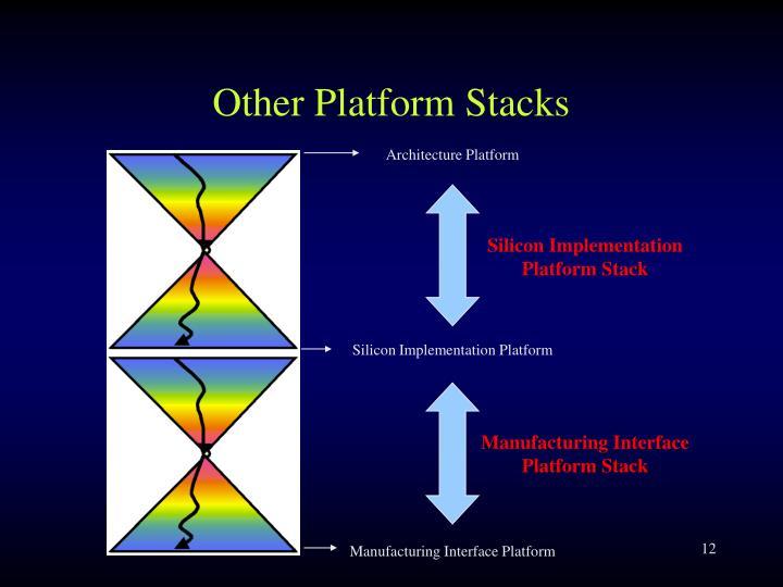Other Platform Stacks
