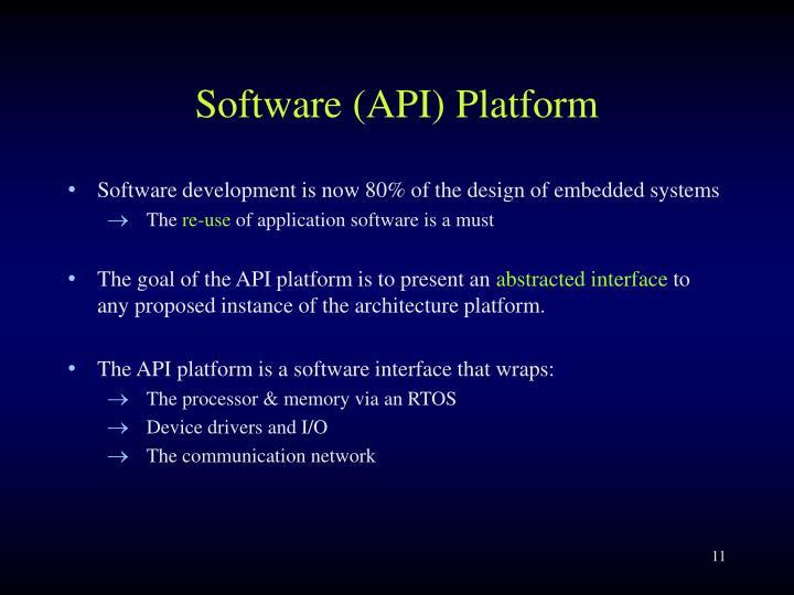 Software (API) Platform