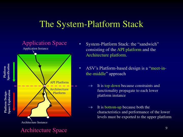 The System-Platform Stack