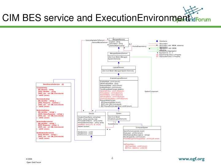CIM BES service and ExecutionEnvironment
