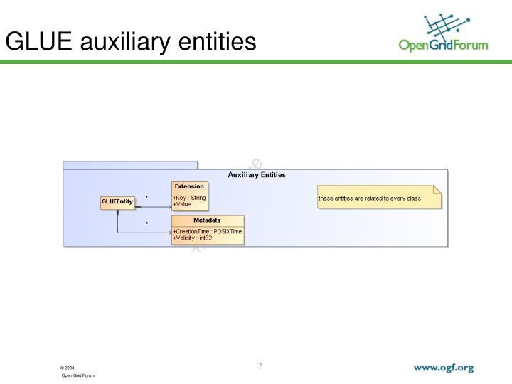 GLUE auxiliary entities