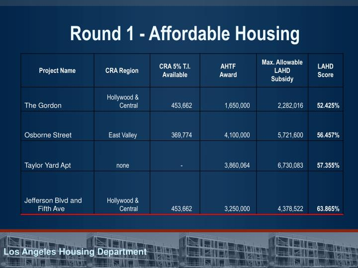 Round 1 - Affordable Housing