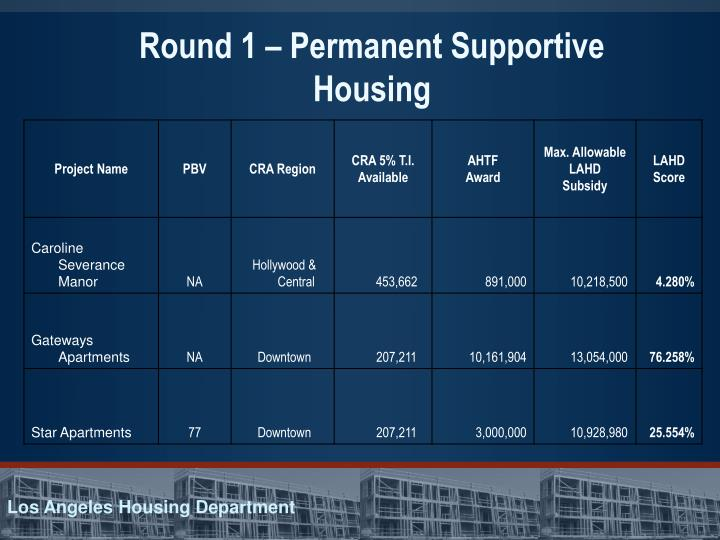 Round 1 – Permanent Supportive Housing