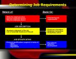 determining job requirements