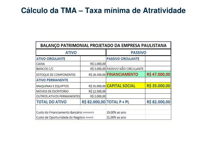 Cálculo da TMA – Taxa mínima de Atratividade