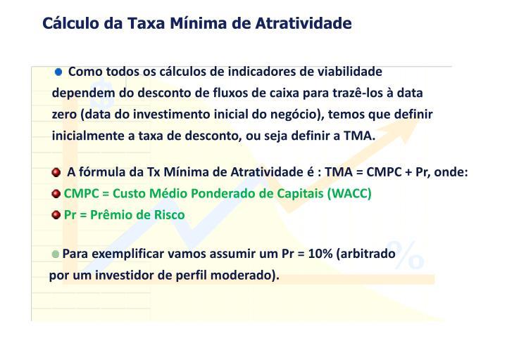 Cálculo da Taxa Mínima de Atratividade