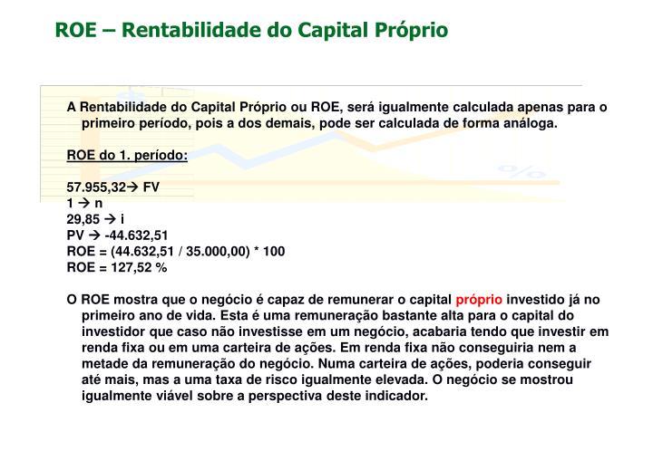 ROE – Rentabilidade do Capital Próprio