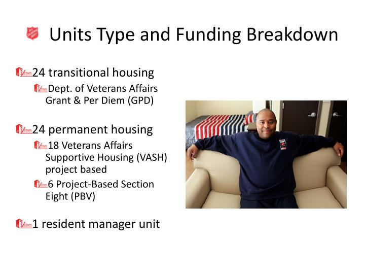 Units Type and Funding Breakdown