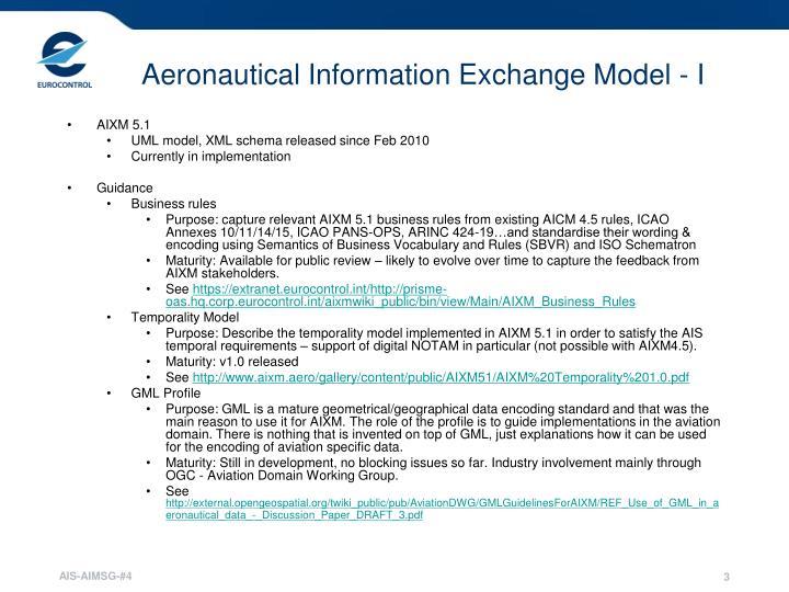 Aeronautical Information Exchange Model - I