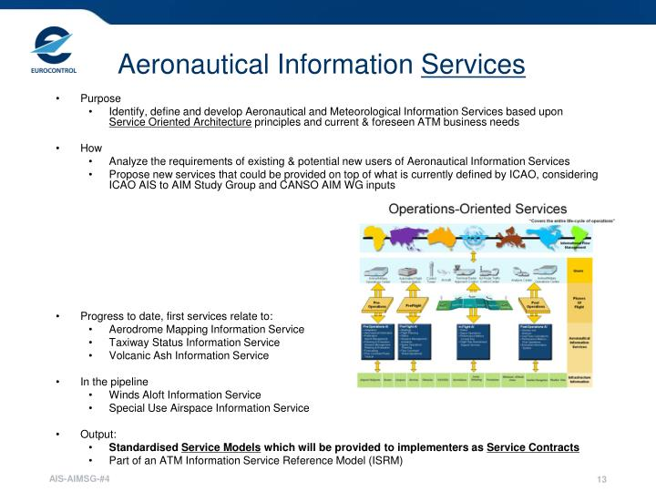Aeronautical Information
