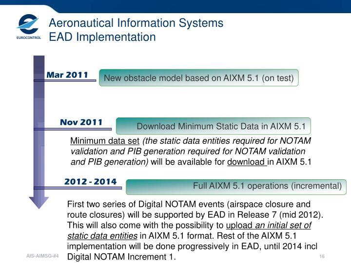 Aeronautical Information Systems