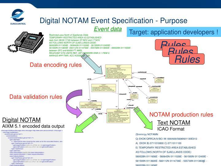 Digital NOTAM Event Specification - Purpose