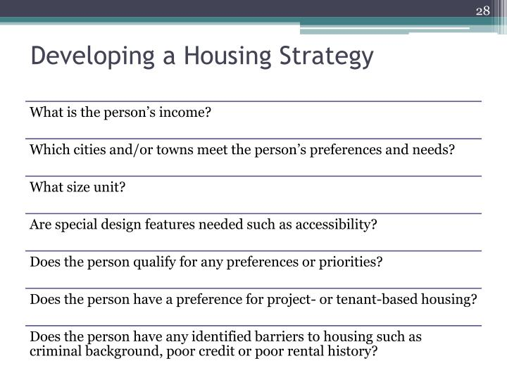 Developing a Housing Strategy