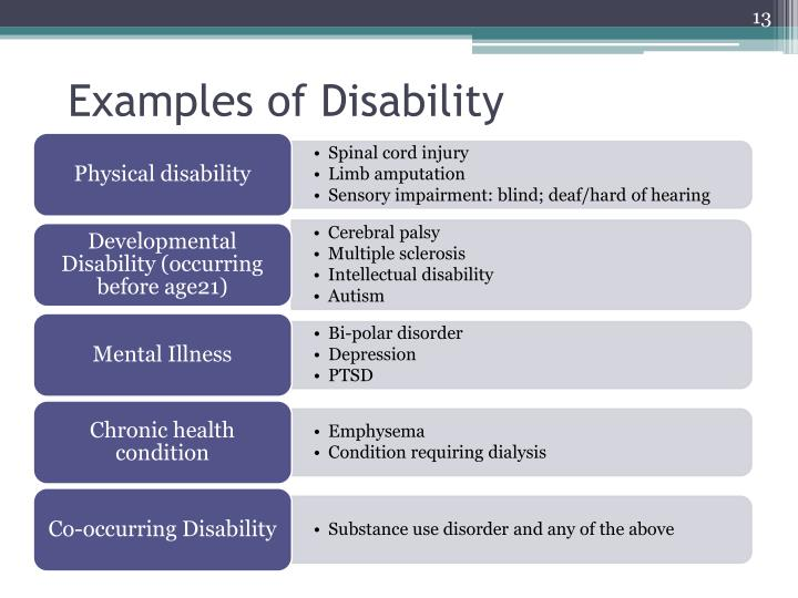 Examples of Disability
