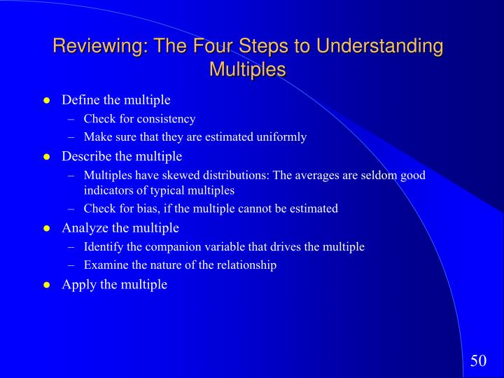 Reviewing: The Four Steps to Understanding Multiples