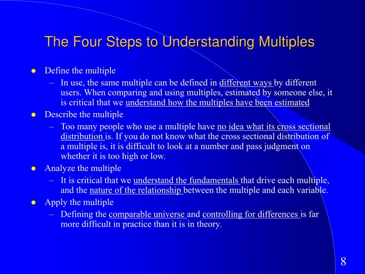 The Four Steps to Understanding Multiples