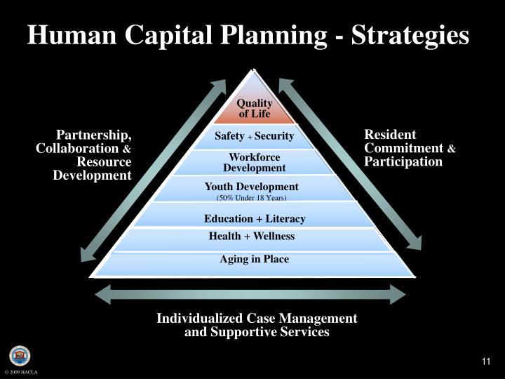 Human Capital Planning -