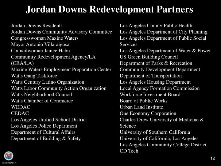 Jordan Downs Redevelopment Partners