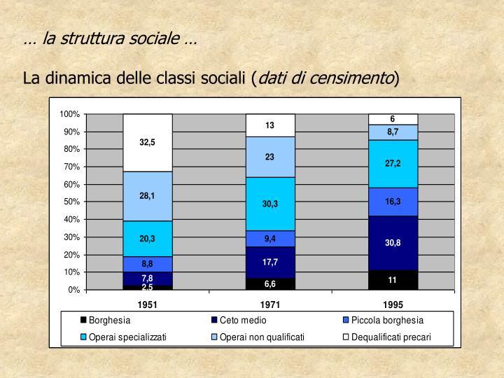 … la struttura sociale …