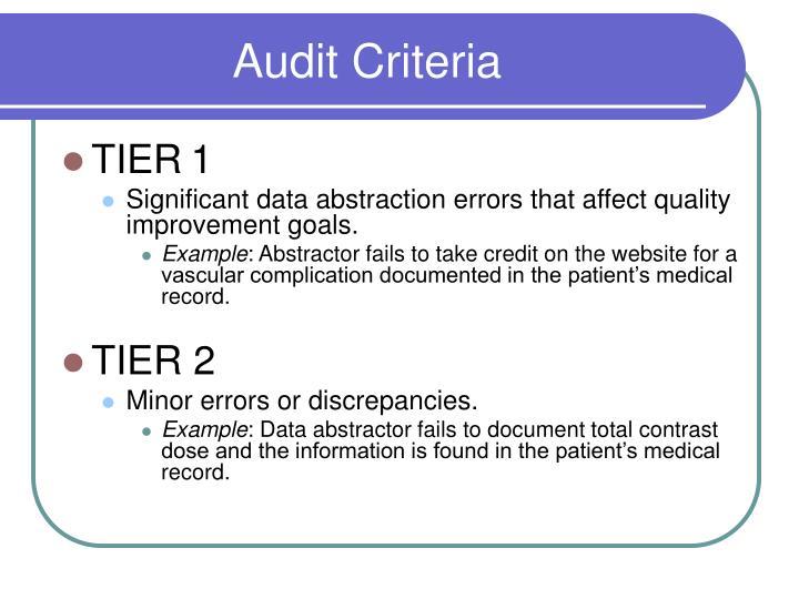 Audit Criteria