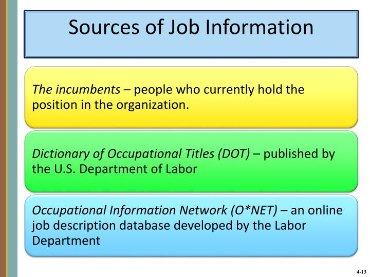 Sources of Job Information