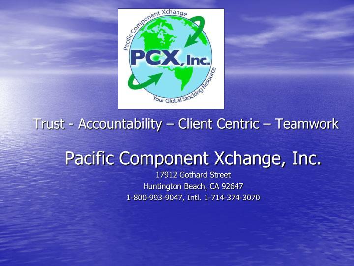 Trust - Accountability – Client Centric – Teamwork