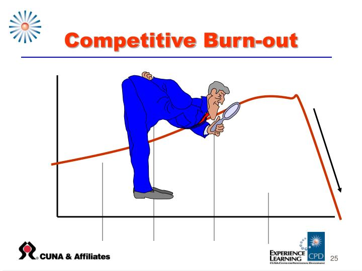 Competitive Burn-out