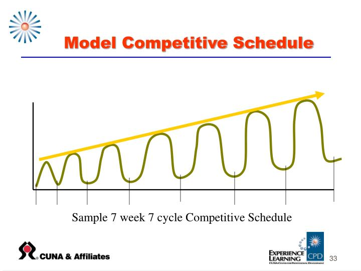 Model Competitive Schedule