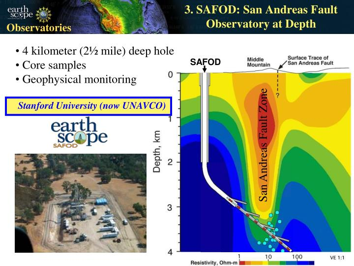 3. SAFOD: San Andreas Fault Observatory at Depth