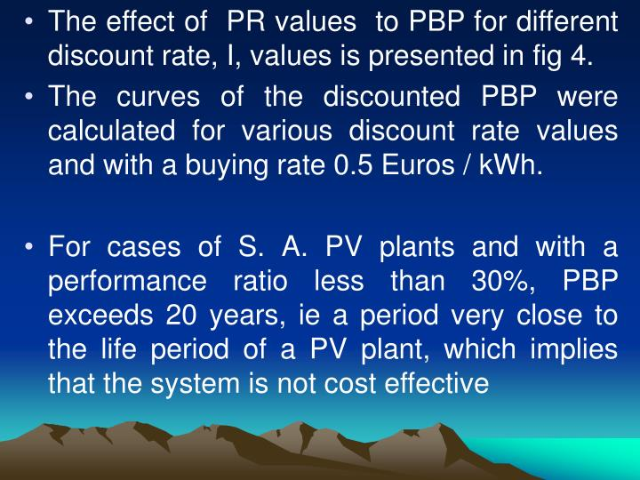 The effect of  PR values  to PBP for different discount rate, I, values is presented in fig 4.