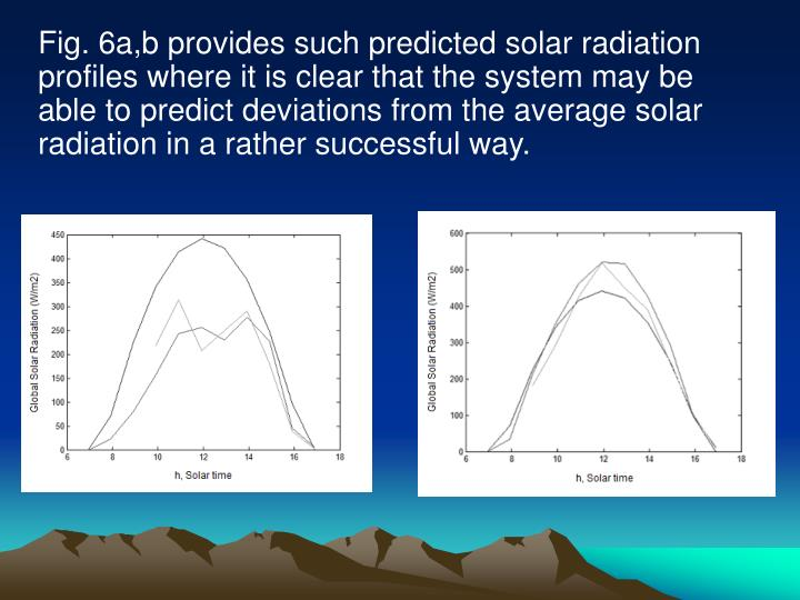 Fig. 6a,b provides such predicted solar radiation profiles where it is clear that the system may be able to predict deviations from the average solar radiation in a rather successful way.