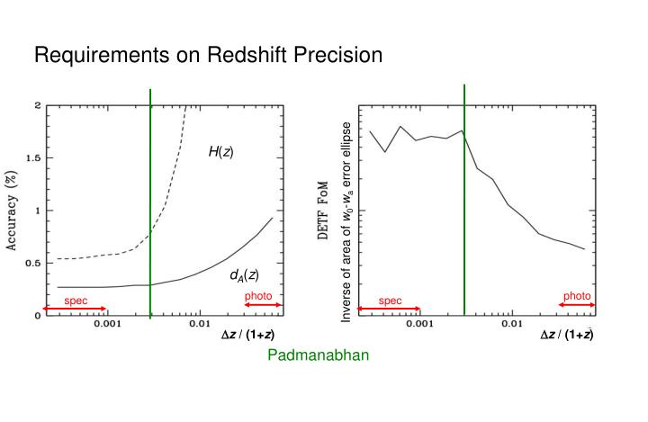 Requirements on Redshift Precision