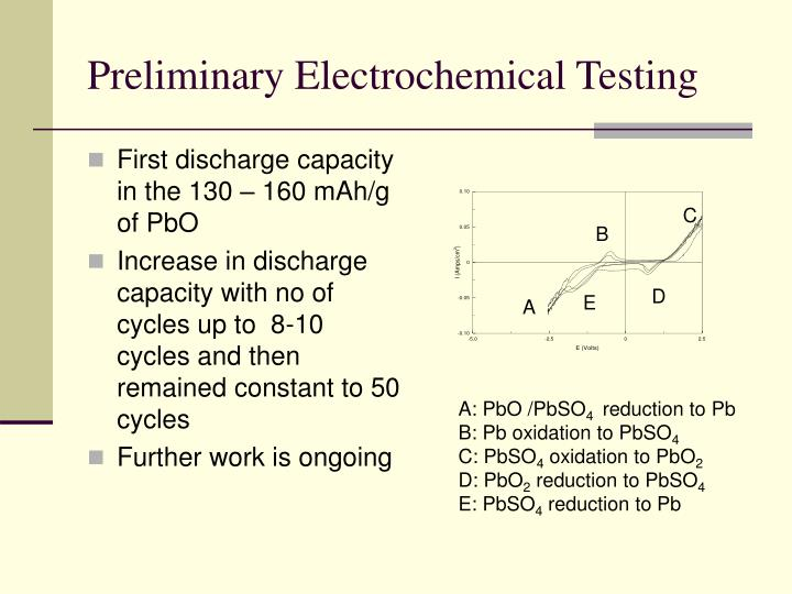 Preliminary Electrochemical Testing