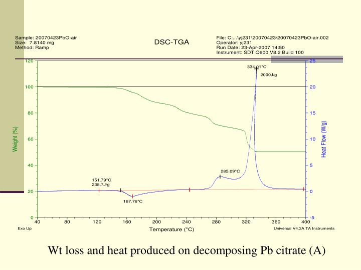 Wt loss and heat produced on decomposing Pb citrate (A)