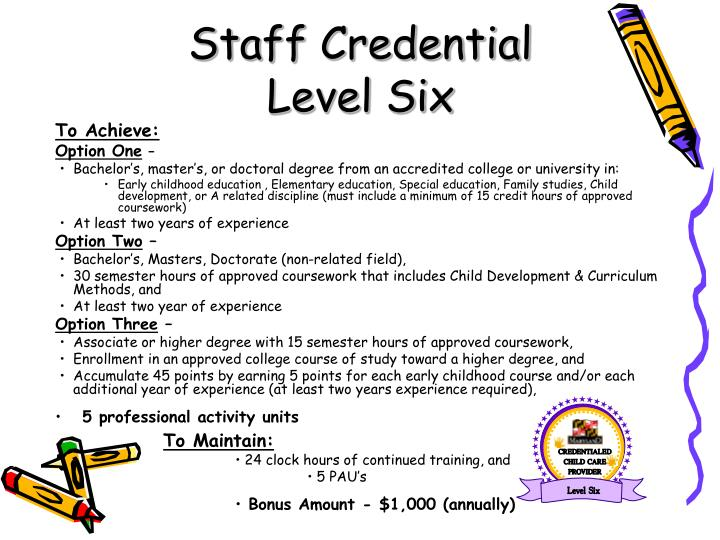 Staff Credential