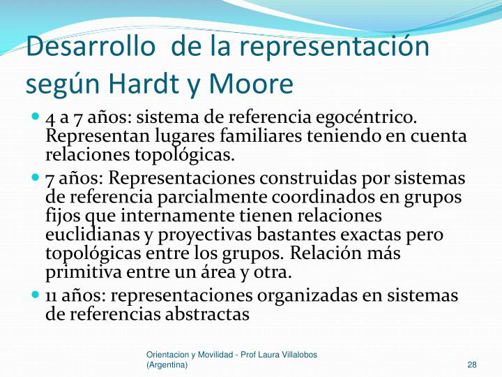Desarrollo  de la representación según Hardt y Moore