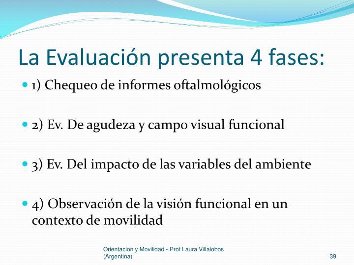 La Evaluación presenta 4 fases:
