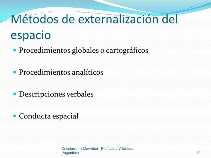 Métodos de externalización del espacio