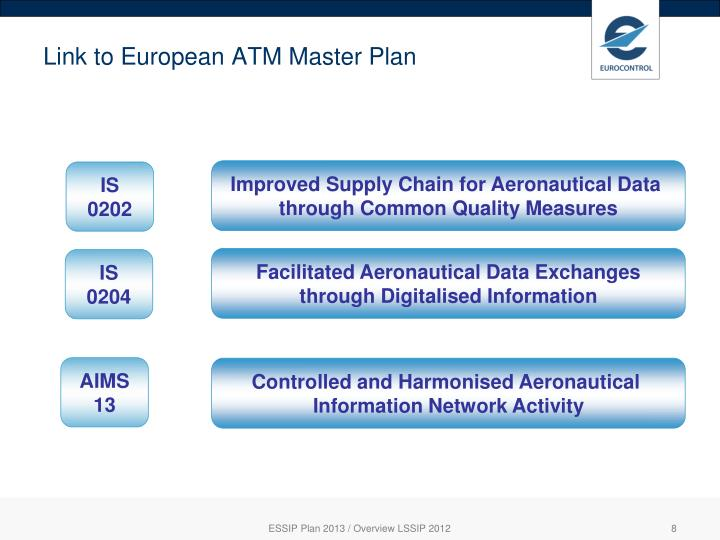 Improved Supply Chain for Aeronautical Data