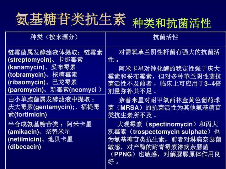 氨基糖苷类抗生素