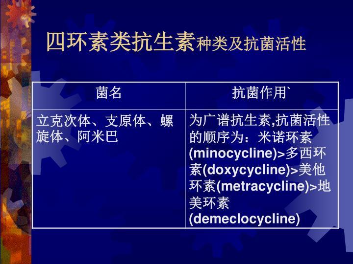 四环素类抗生素