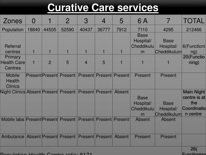 Curative Care services
