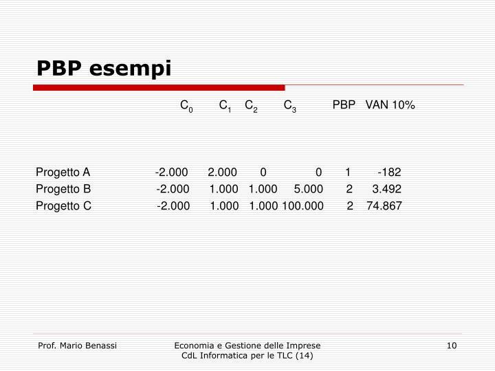 PBP esempi