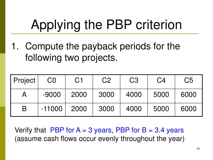 Compute the payback periods for the following two projects.