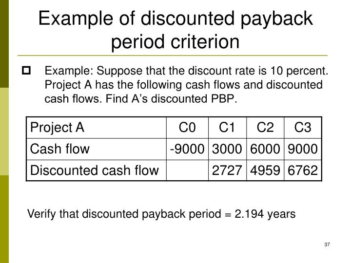 Example: Suppose that the discount rate is 10 percent. Project A has the following cash flows and discounted cash flows. Find A's discounted PBP.