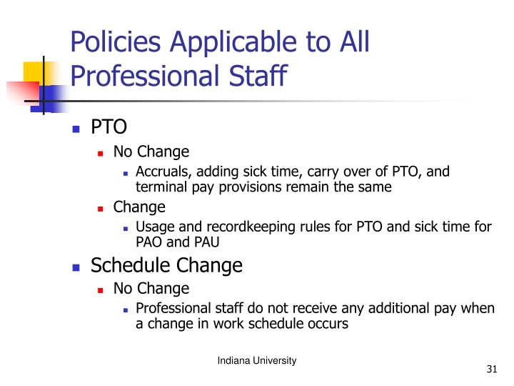 Policies Applicable to All Professional Staff