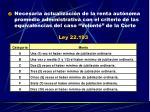 ley 22 193