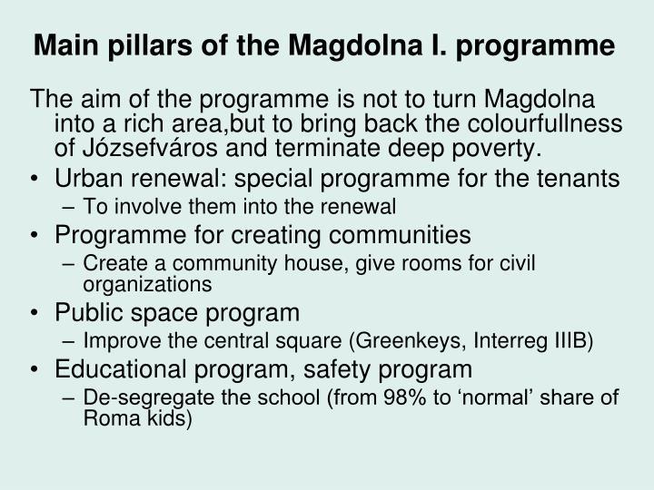 Main pillars of the Magdolna I. programme