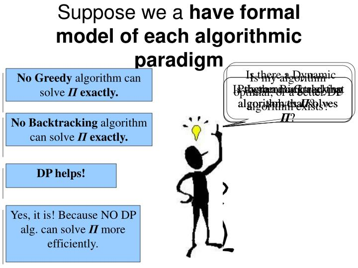 Suppose we a have formal model of each algorithmic paradigm