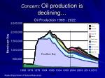 concern oil production is declining